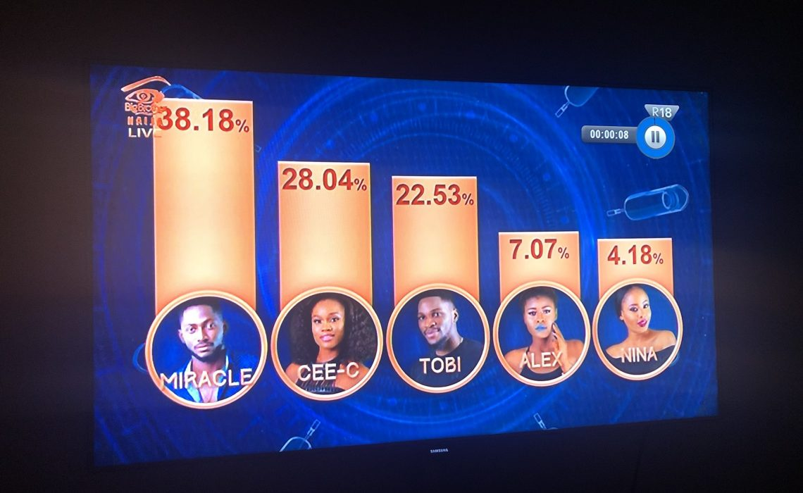 Image result for BBNaija pay per view