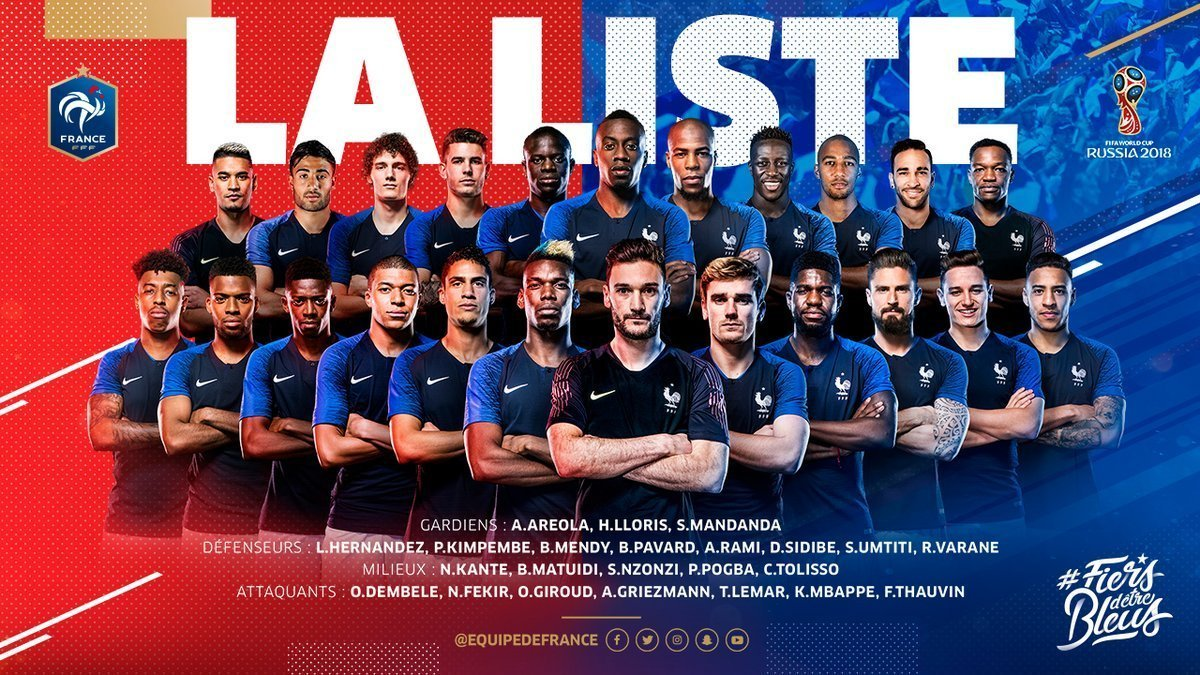Photo of France release 23-man squad for Russia 2018 world cup
