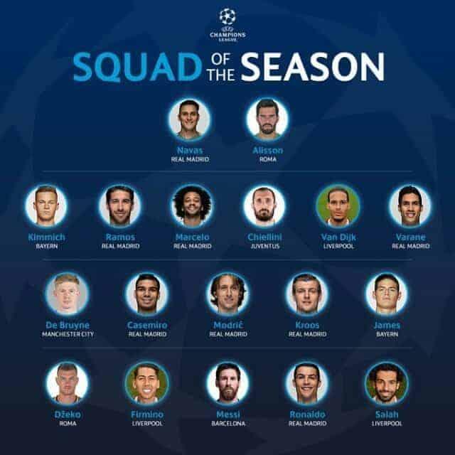 UEFA names its team of...</p></noscript></div> <div class=