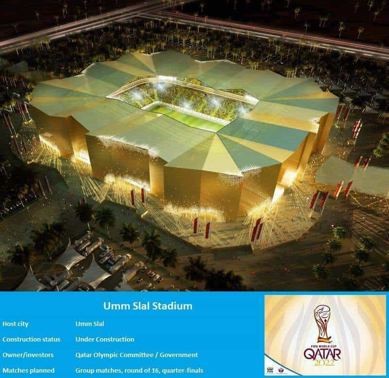 Photo of Qatar 2022: Photos of the stadiums to expect at the next FIFA world cup