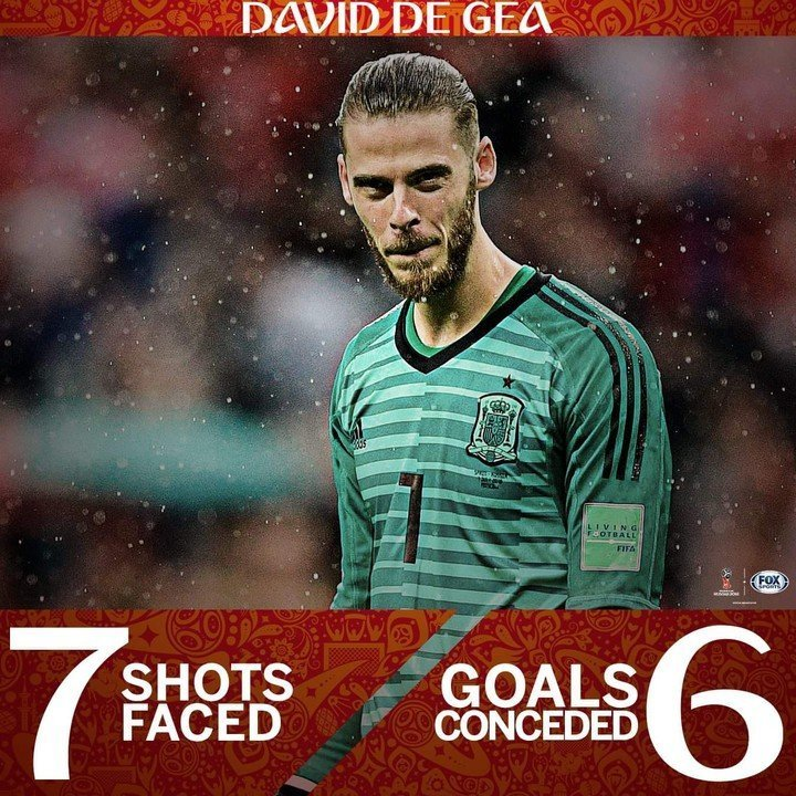 David De Gea becomes 1st goalkeeper to make least saves at a world cup
