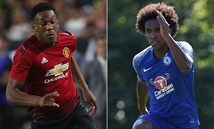 Photo of Manchester United ready to swap Martial for Willian