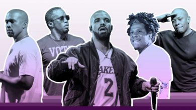 Photo of Forbes release list of highest paid hip-hop acts in 2019